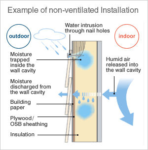 Example of non-ventilated Installation